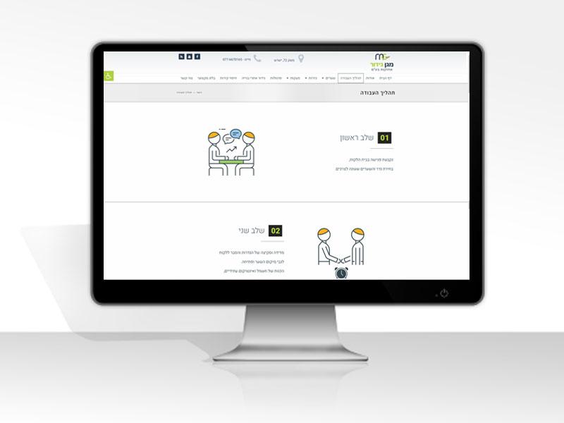 מעוף עיצובים - עיצוב ובניית אתר תדמיתי למגן גידור - גדרות אלומיניום